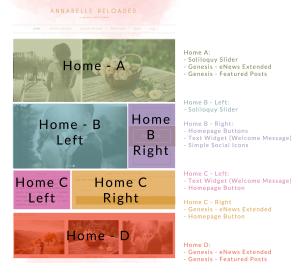 annabelle-layout-grid