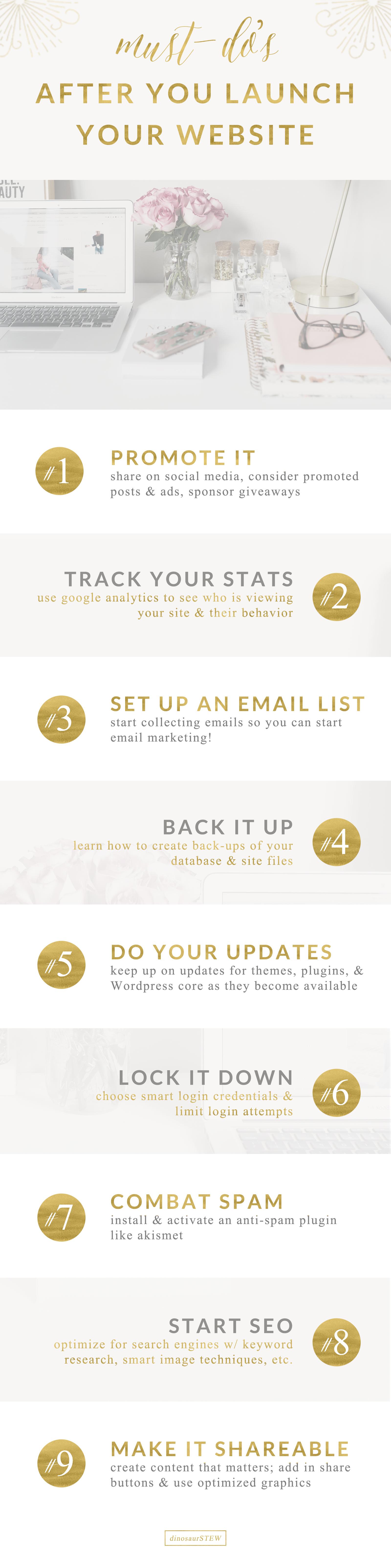 post launch website checklist